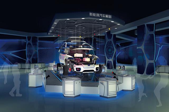 Deconstruction of New Energy Vehicles